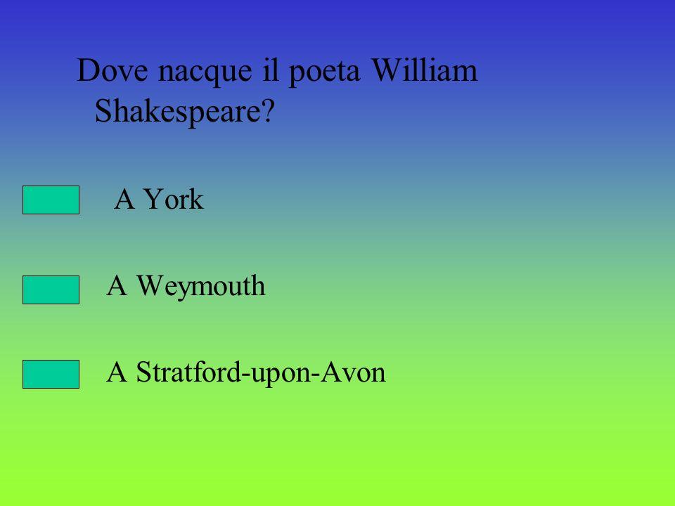 Dove nacque il poeta William Shakespeare