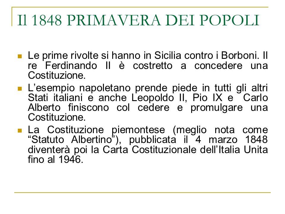 Il 1848 PRIMAVERA DEI POPOLI