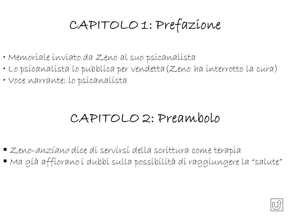 CAPITOLO 1: Prefazione CAPITOLO 2: Preambolo