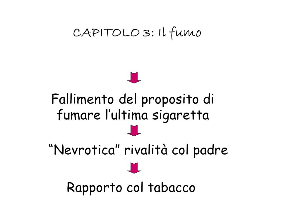 CAPITOLO 3: Il fumo Fallimento del proposito di fumare l'ultima sigaretta. Nevrotica rivalità col padre.