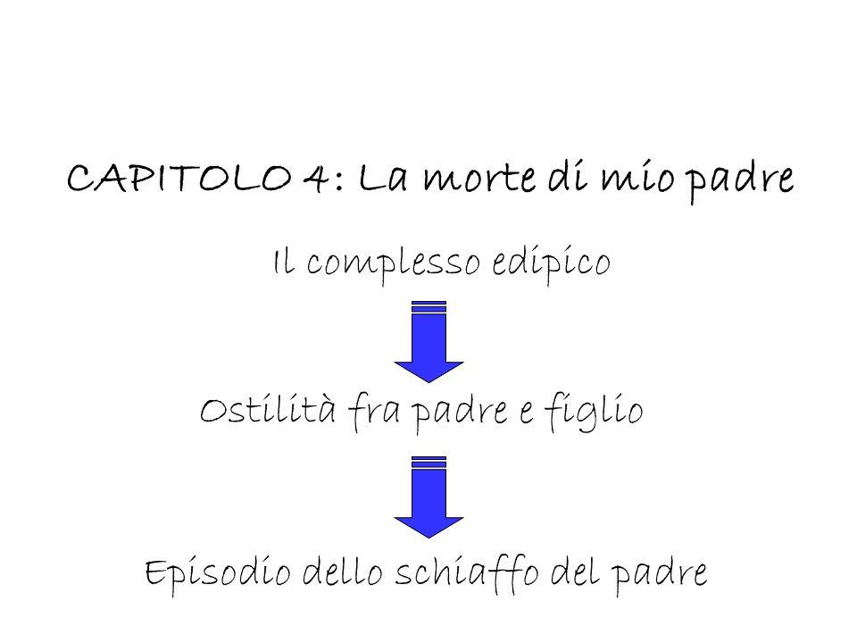 CAPITOLO 4: La morte di mio padre
