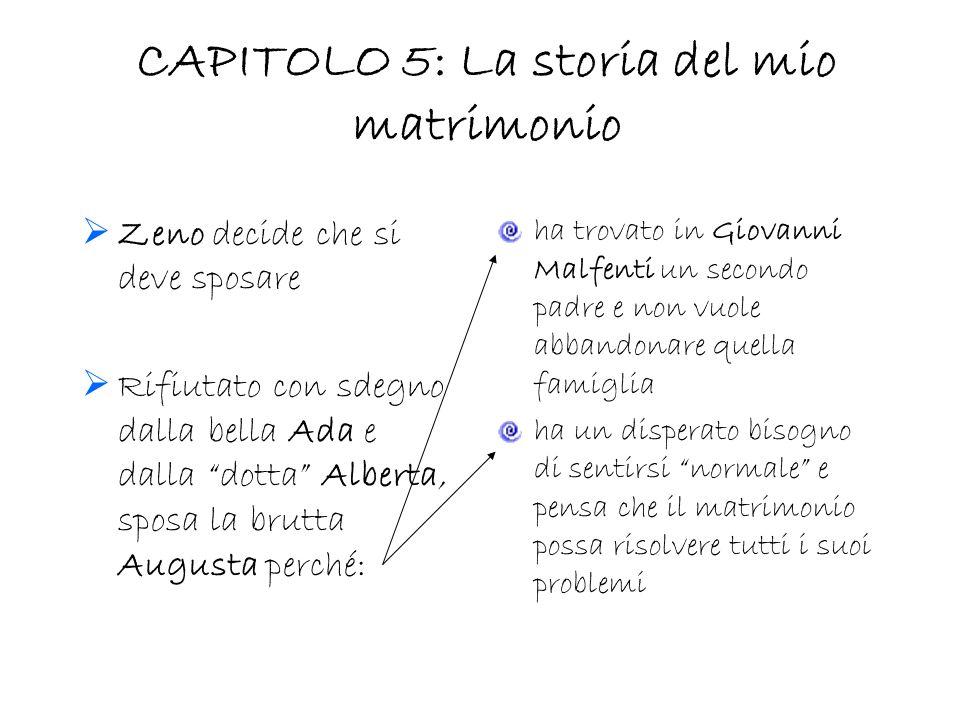 CAPITOLO 5: La storia del mio matrimonio