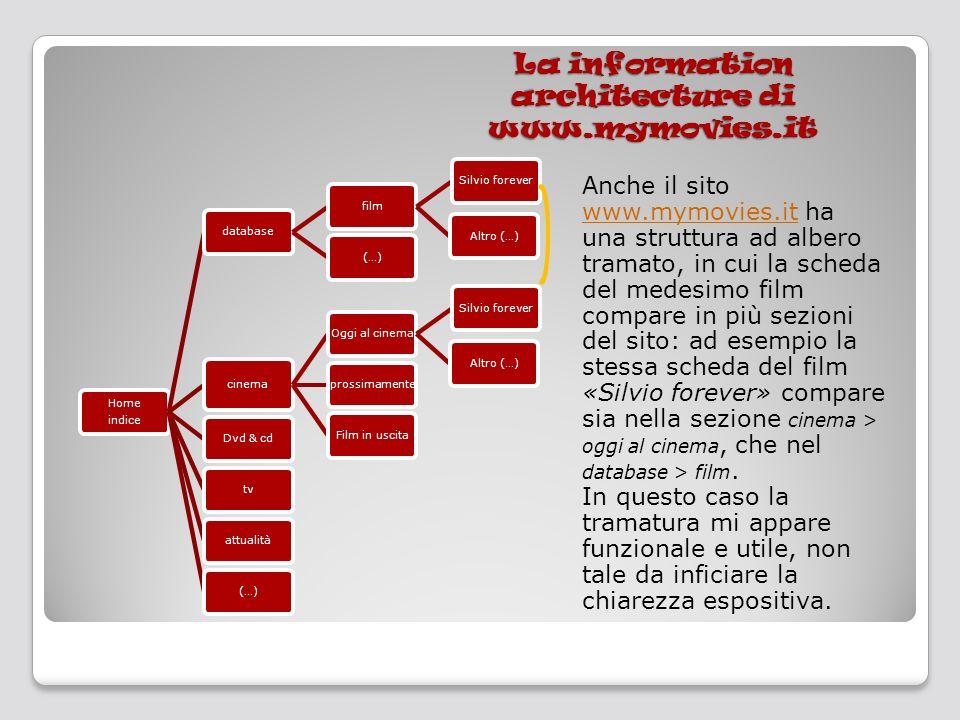 La information architecture di www.mymovies.it