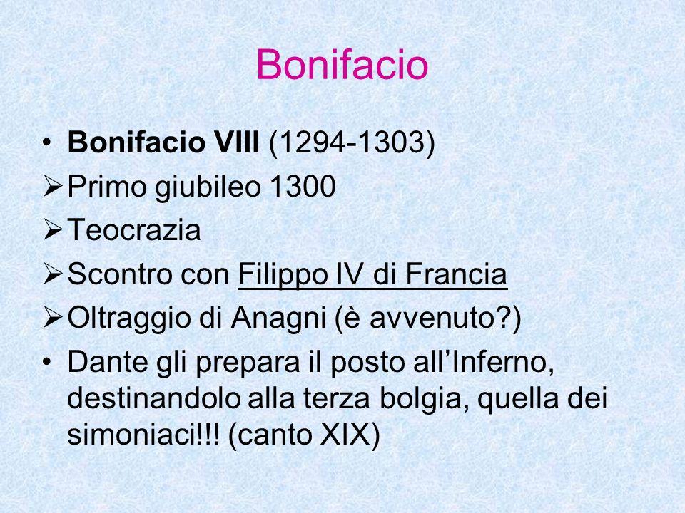 Bonifacio Bonifacio VIII (1294-1303) Primo giubileo 1300 Teocrazia