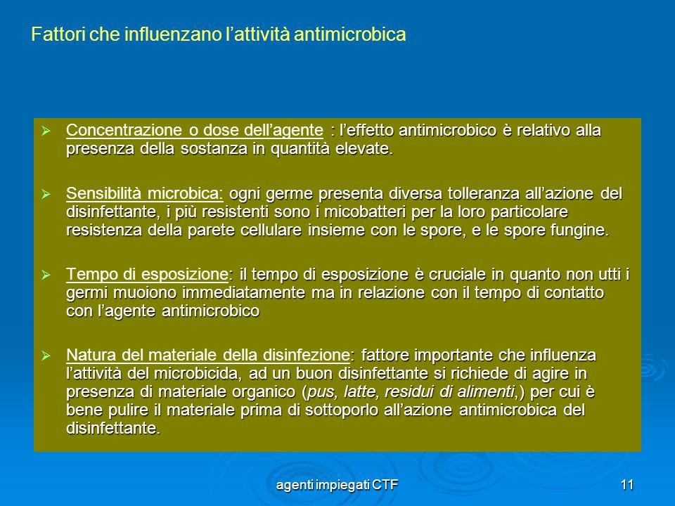 Fattori che influenzano l'attività antimicrobica