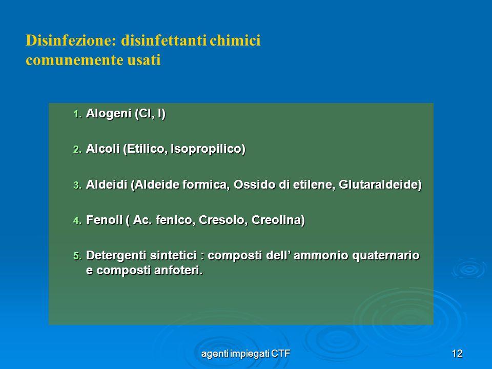 Disinfezione: disinfettanti chimici comunemente usati