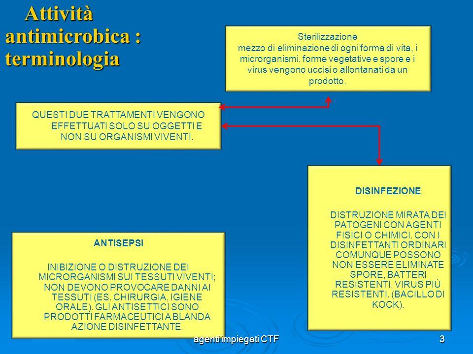 Attività antimicrobica : terminologia