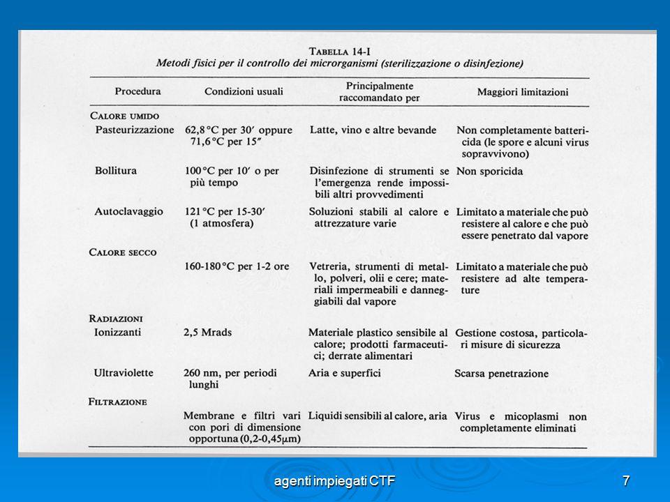 METTODI FISICI PER IL CONTROLLO DEI MICRORGANISMI