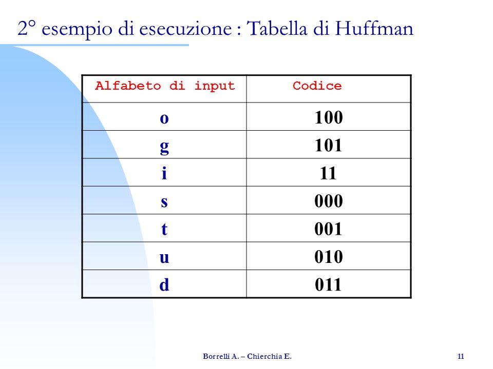 2° esempio di esecuzione : Tabella di Huffman