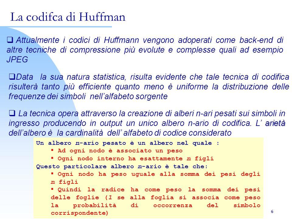 La codifca di Huffman