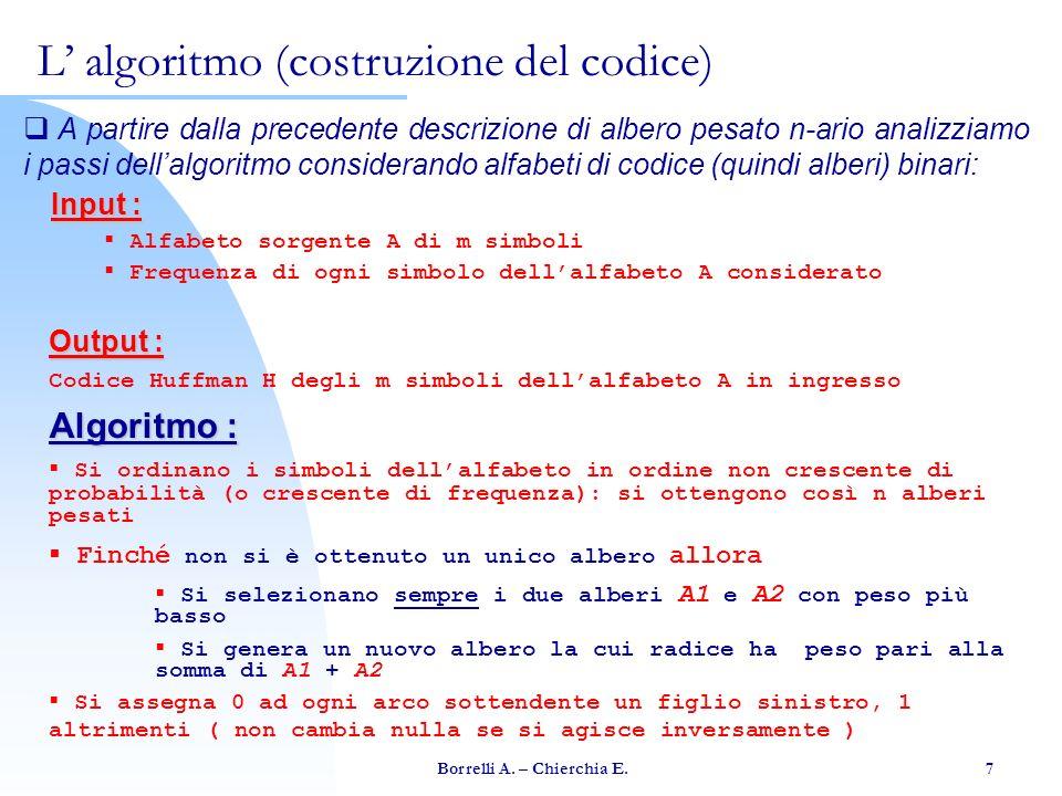 L' algoritmo (costruzione del codice)