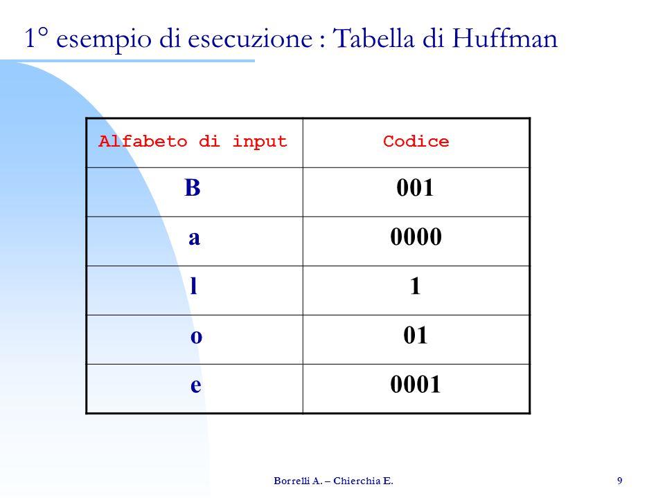 1° esempio di esecuzione : Tabella di Huffman