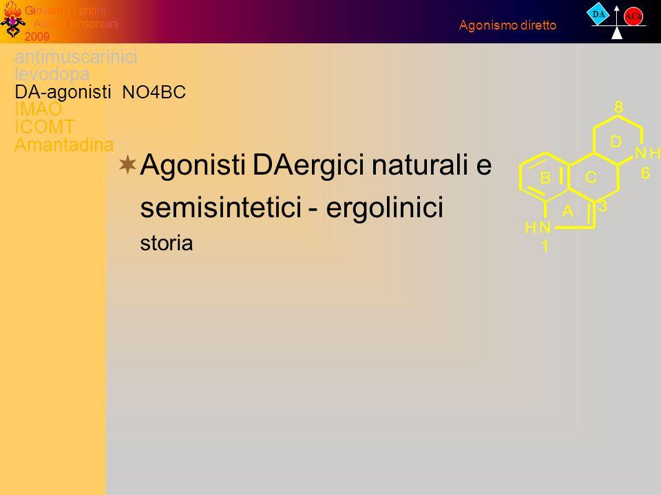 Agonisti DAergici naturali e semisintetici - ergolinici