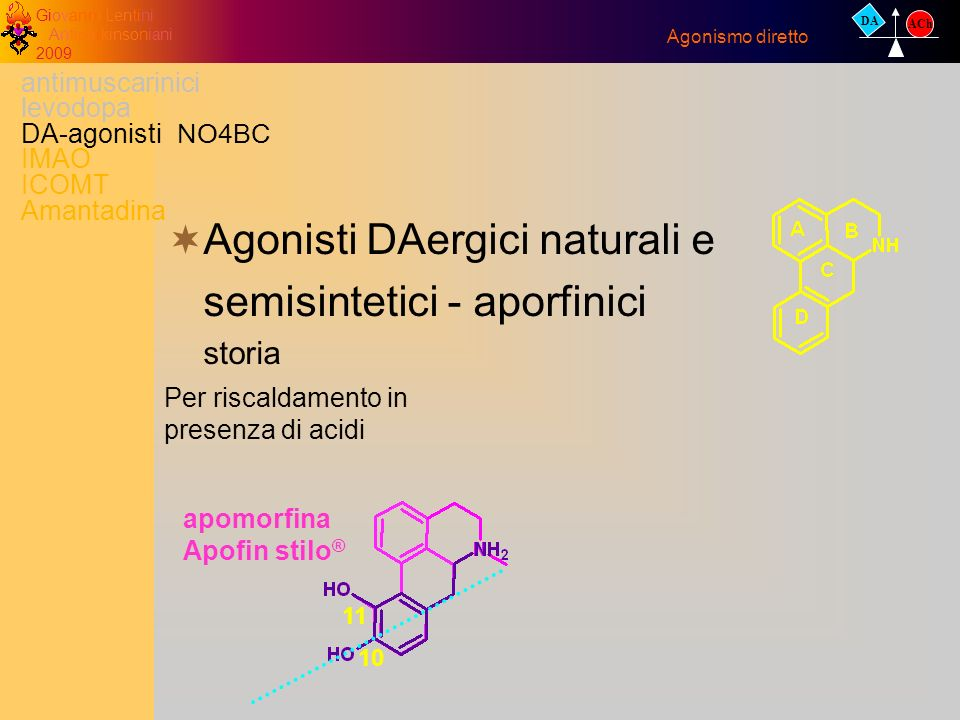 Agonisti DAergici naturali e semisintetici - aporfinici