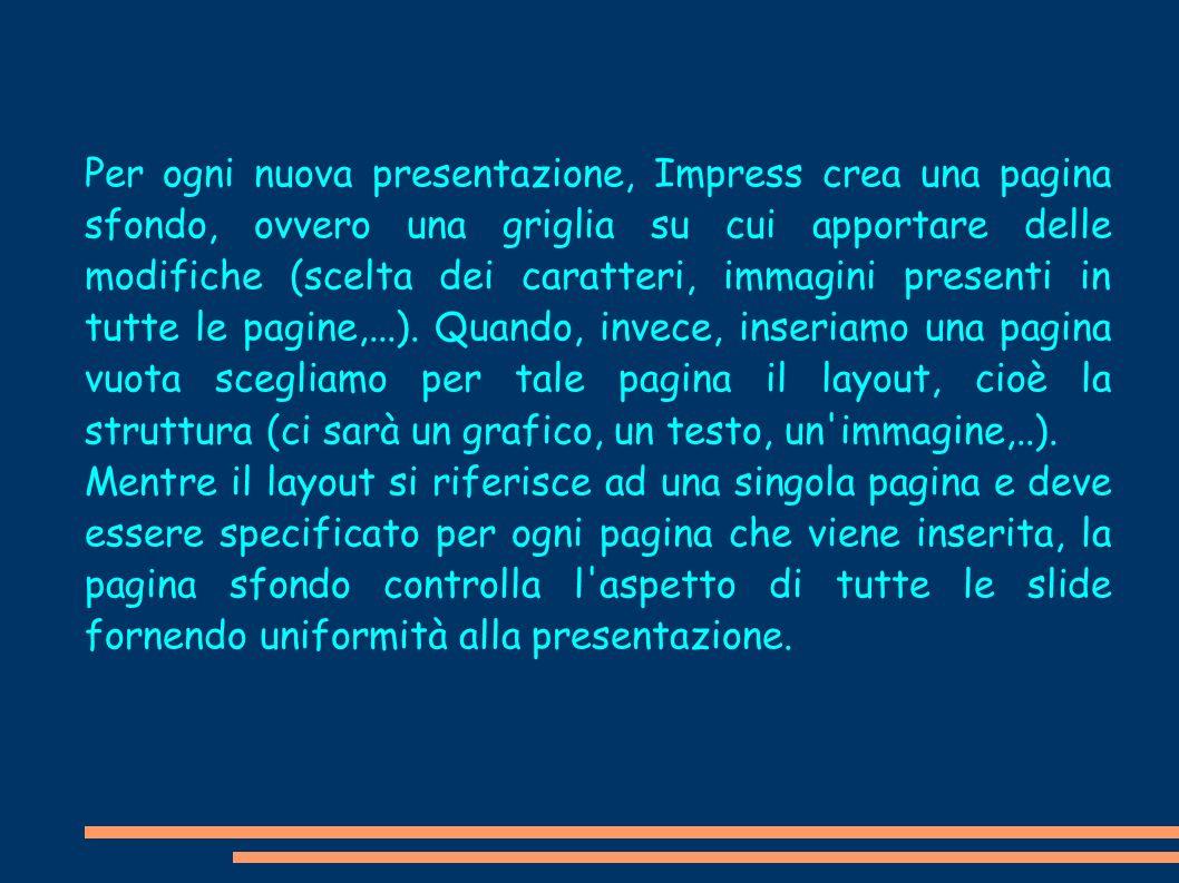 Per ogni nuova presentazione, Impress crea una pagina sfondo, ovvero una griglia su cui apportare delle modifiche (scelta dei caratteri, immagini presenti in tutte le pagine,...). Quando, invece, inseriamo una pagina vuota scegliamo per tale pagina il layout, cioè la struttura (ci sarà un grafico, un testo, un immagine,..).