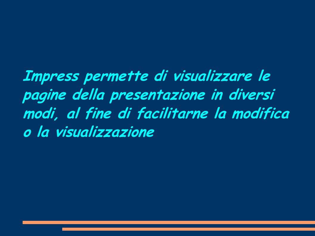 Impress permette di visualizzare le pagine della presentazione in diversi modi, al fine di facilitarne la modifica o la visualizzazione