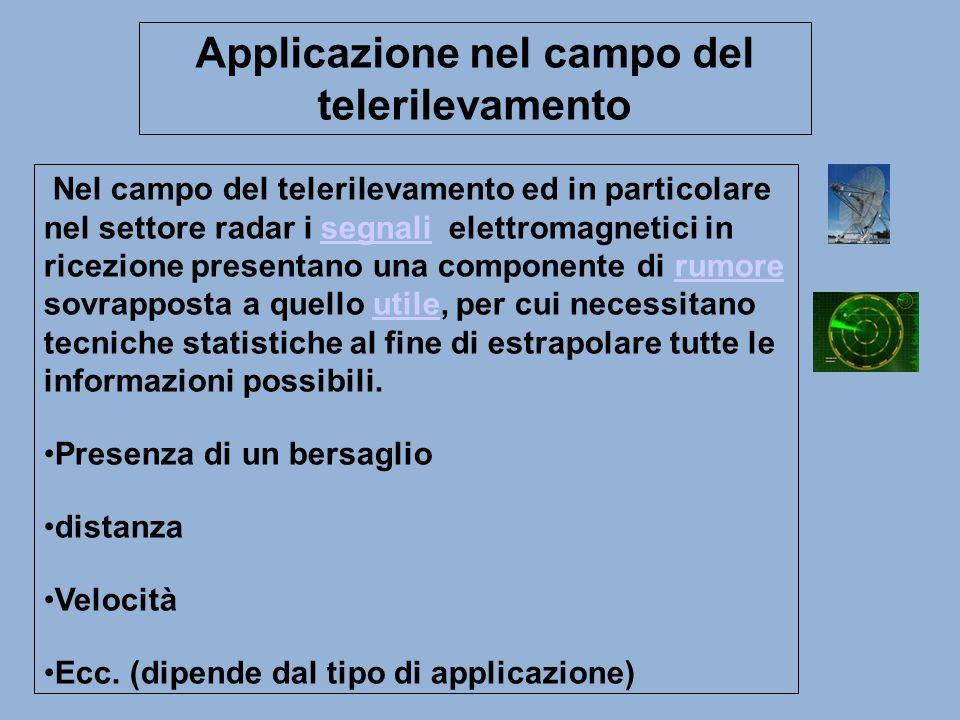 Applicazione nel campo del telerilevamento