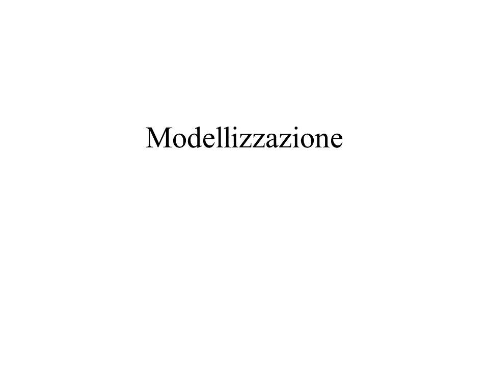 Modellizzazione