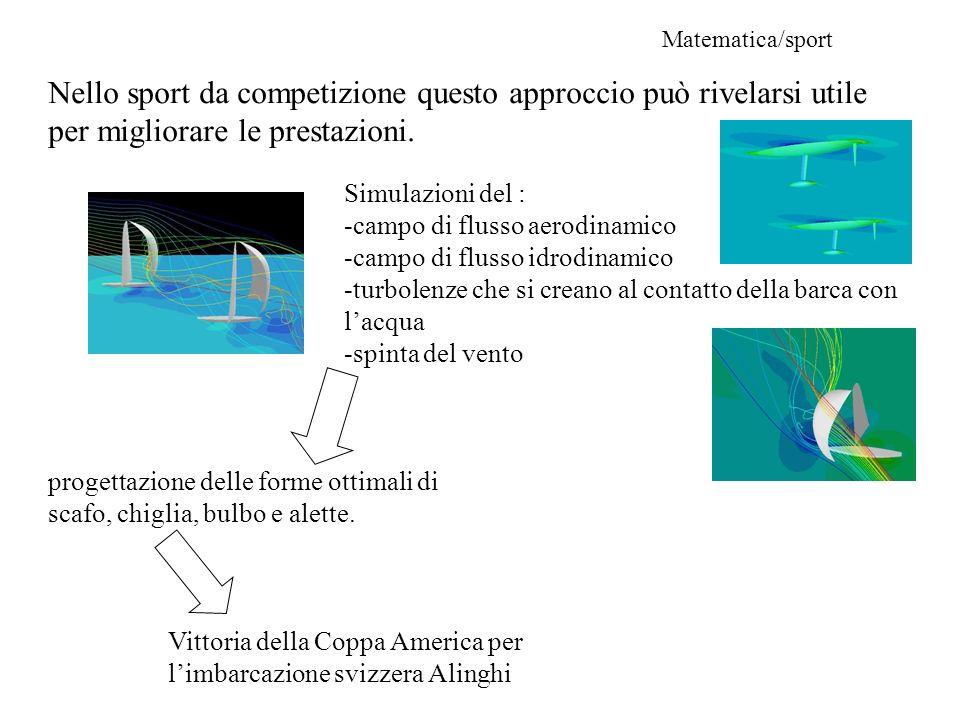 Matematica/sport Nello sport da competizione questo approccio può rivelarsi utile per migliorare le prestazioni.