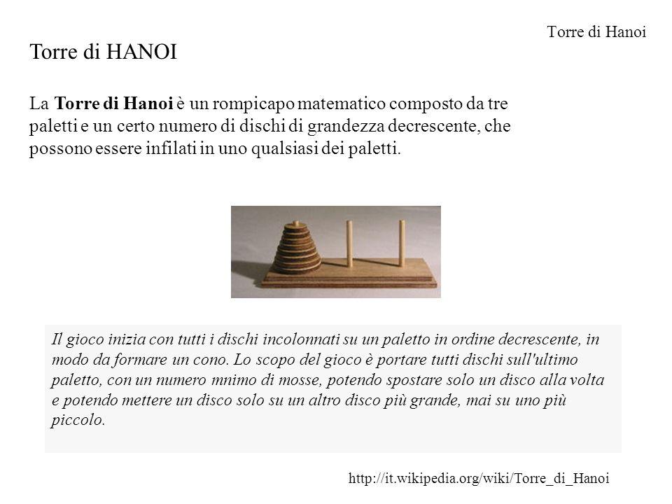 Torre di Hanoi Torre di HANOI.