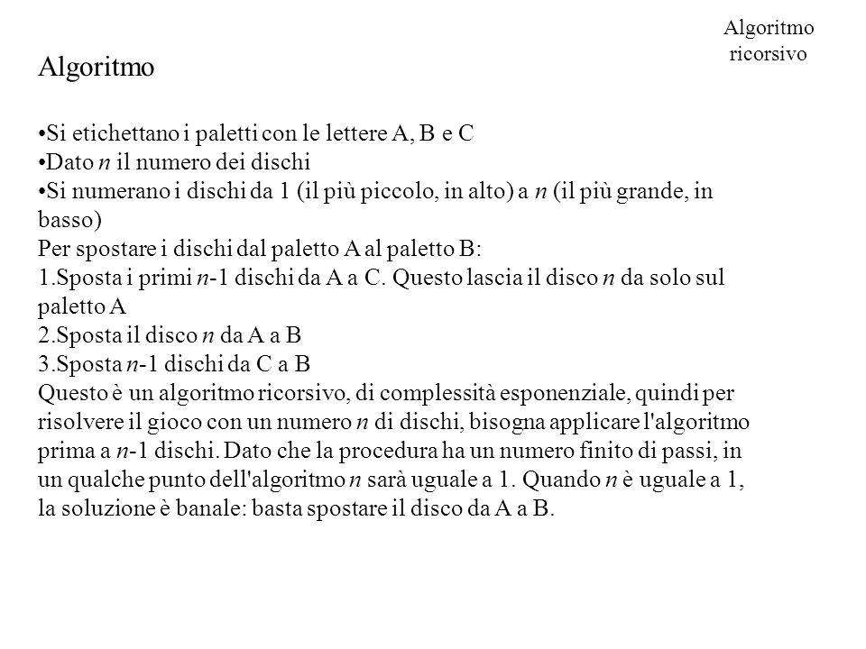 Algoritmo Si etichettano i paletti con le lettere A, B e C