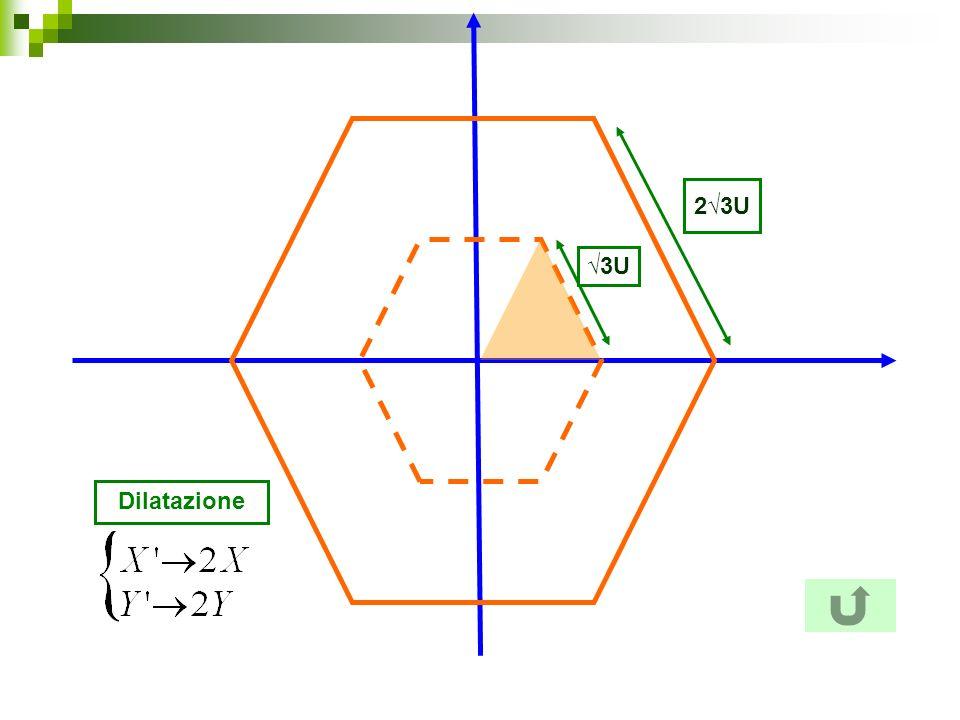 2√3U √3U √3U Dilatazione