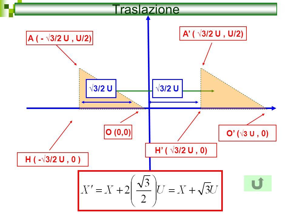 Traslazione A' ( √3/2 U , U/2) A ( - √3/2 U , U/2) √3/2 U √3/2 U