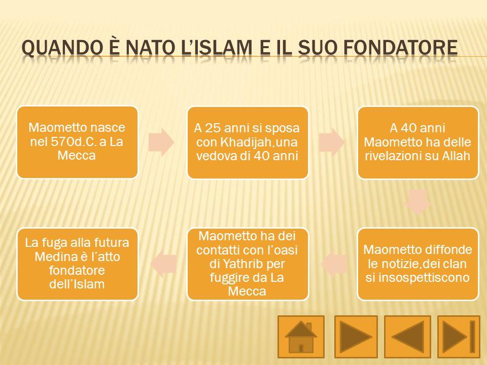 Quando è nato l'Islam e il suo fondatore