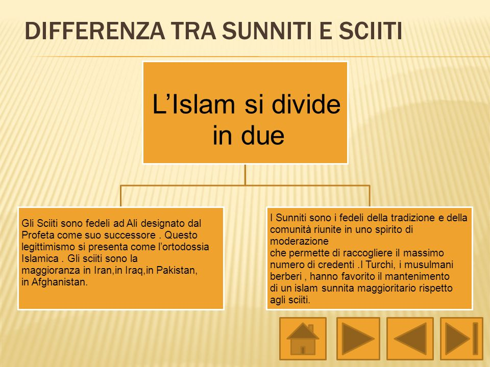 Differenza tra sunniti e sciiti