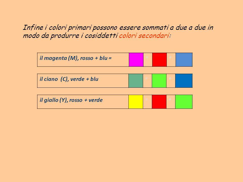 Infine i colori primari possono essere sommati a due a due in modo da produrre i cosiddetti colori secondari:
