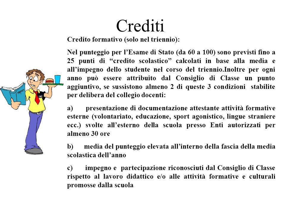 Crediti Credito formativo (solo nel triennio):