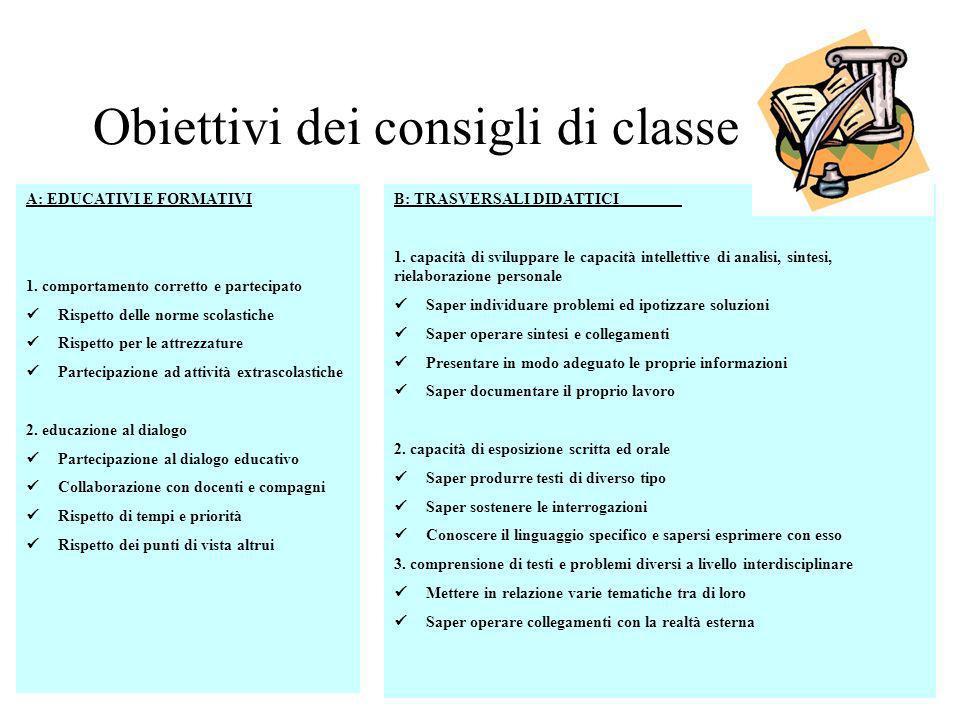 Obiettivi dei consigli di classe