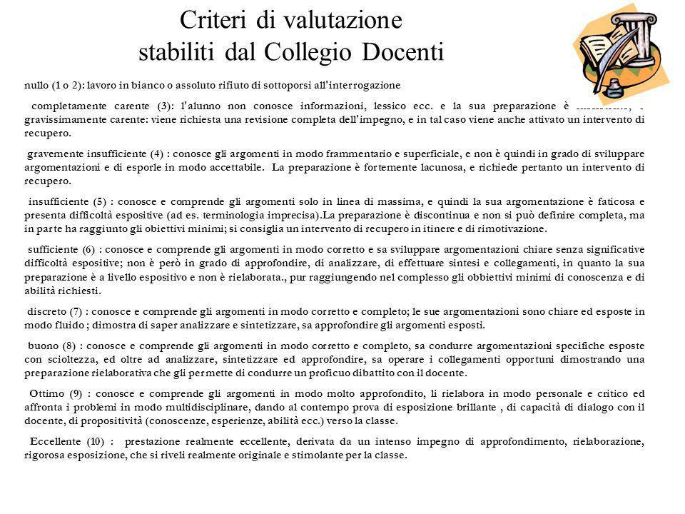 Criteri di valutazione stabiliti dal Collegio Docenti