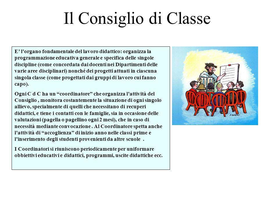 Il Consiglio di Classe