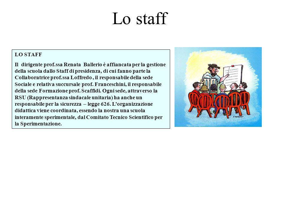 Lo staff LO STAFF.