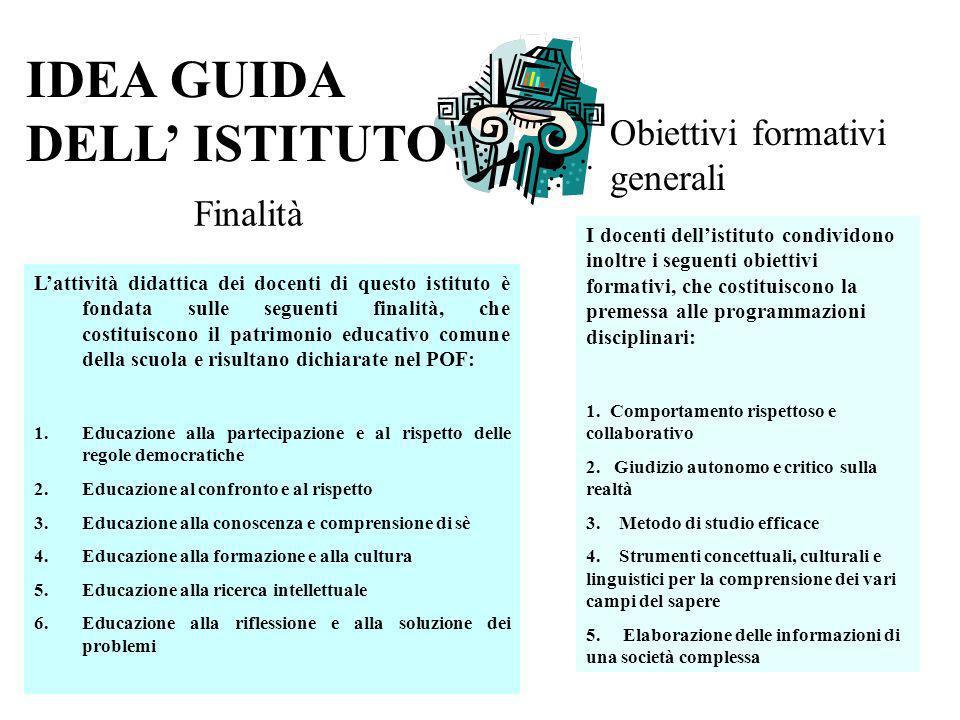 IDEA GUIDA DELL' ISTITUTO