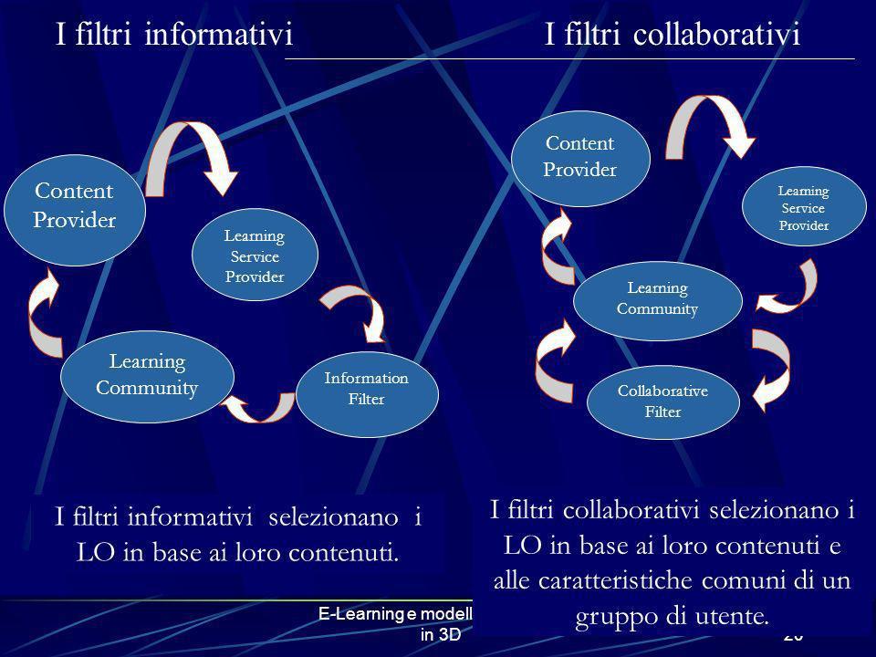 I filtri informativi I filtri collaborativi