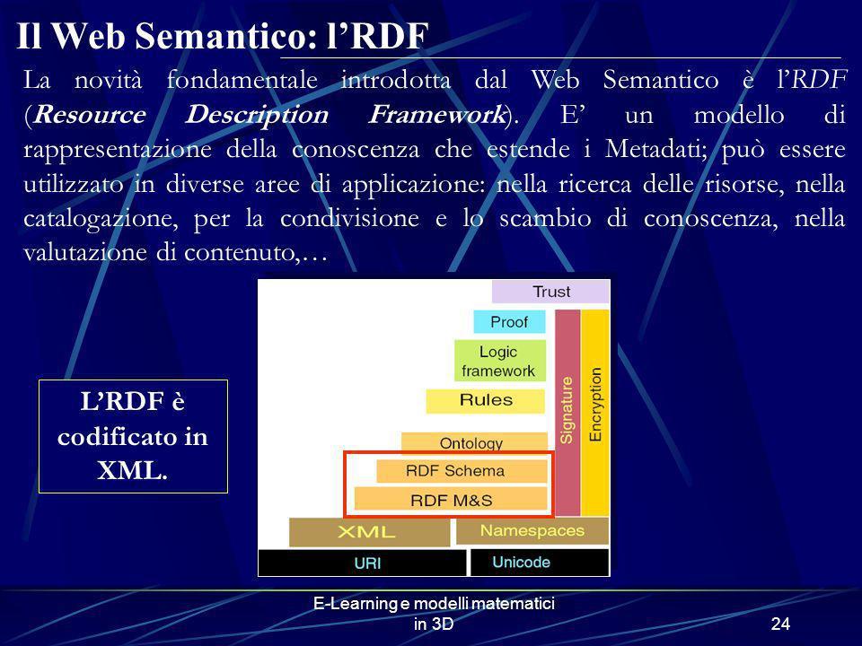 L'RDF è codificato in XML.