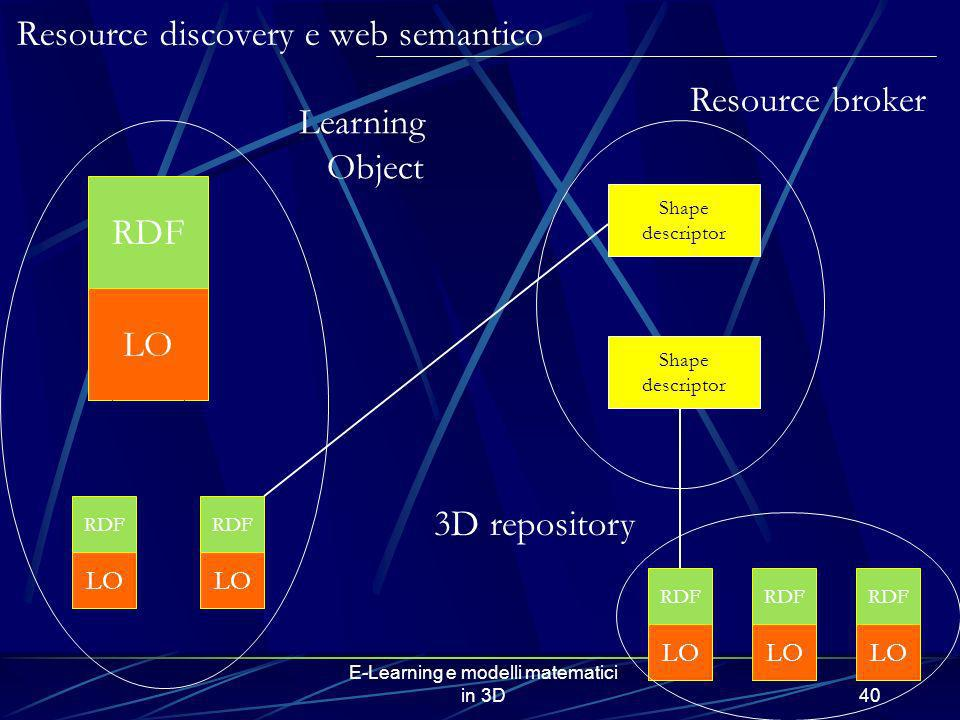 Resource discovery e web semantico