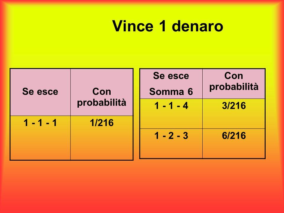 Vince 1 denaro Se esce Con probabilità 1 - 1 - 1 1/216 Se esce Somma 6