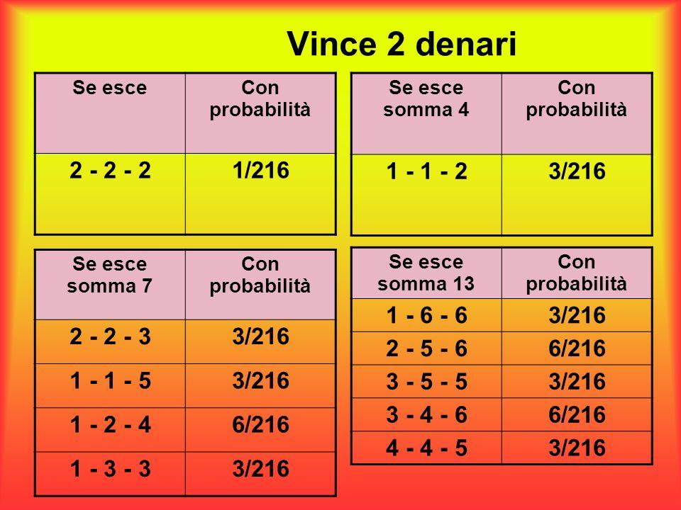 Vince 2 denari 2 - 2 - 2 1/216 1 - 1 - 2 3/216 2 - 2 - 3 3/216