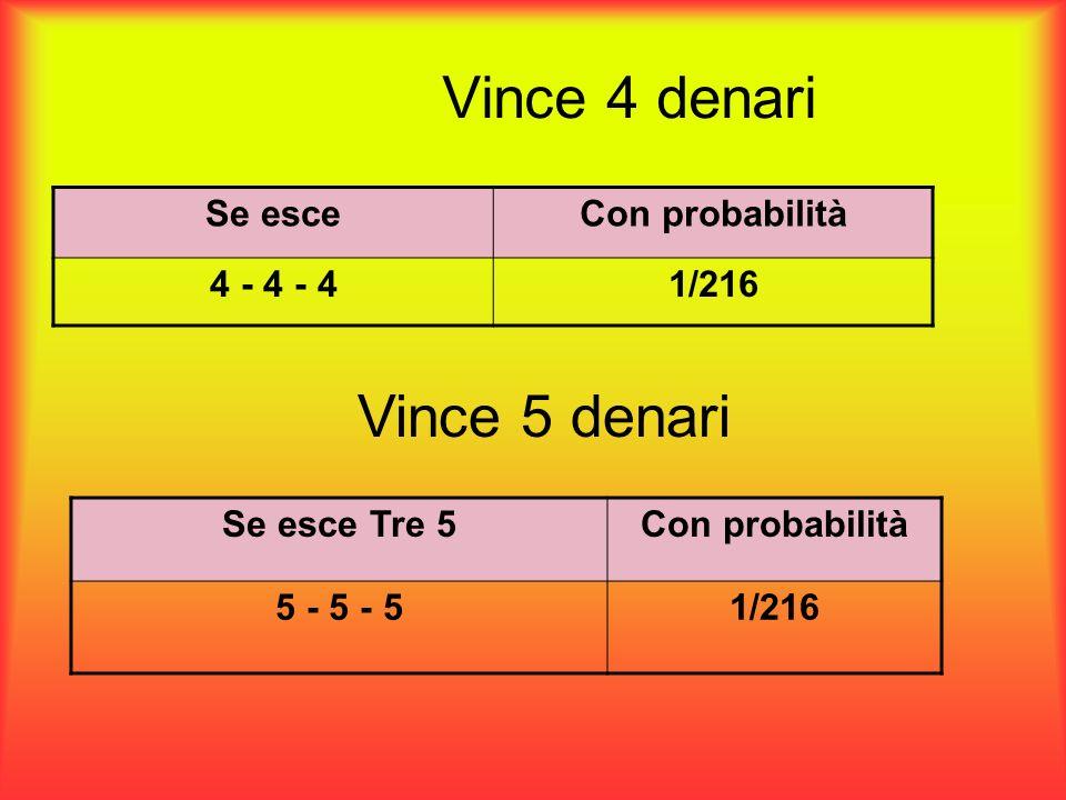 Vince 4 denari Vince 5 denari Se esce Con probabilità 4 - 4 - 4 1/216