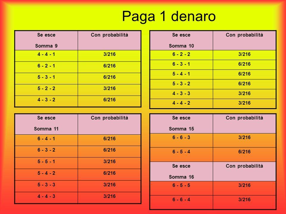 Paga 1 denaro Se esce Somma 9 Con probabilità 4 - 4 - 1 3/216