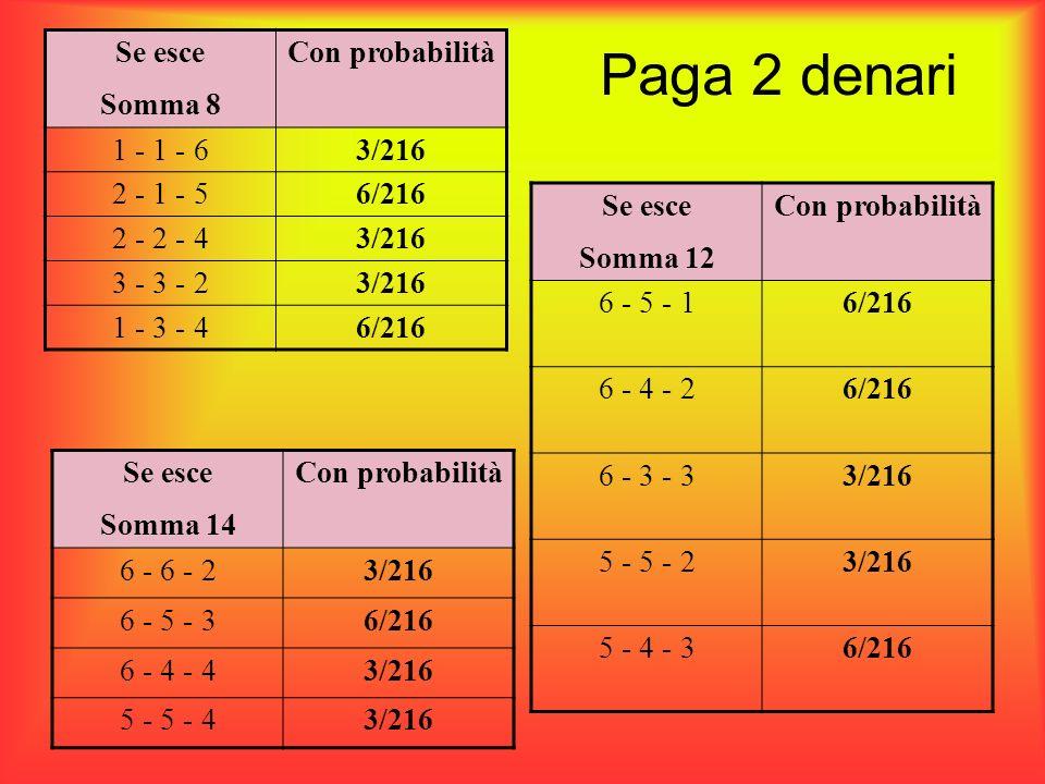 Paga 2 denari Se esce Somma 8 Con probabilità 1 - 1 - 6 3/216