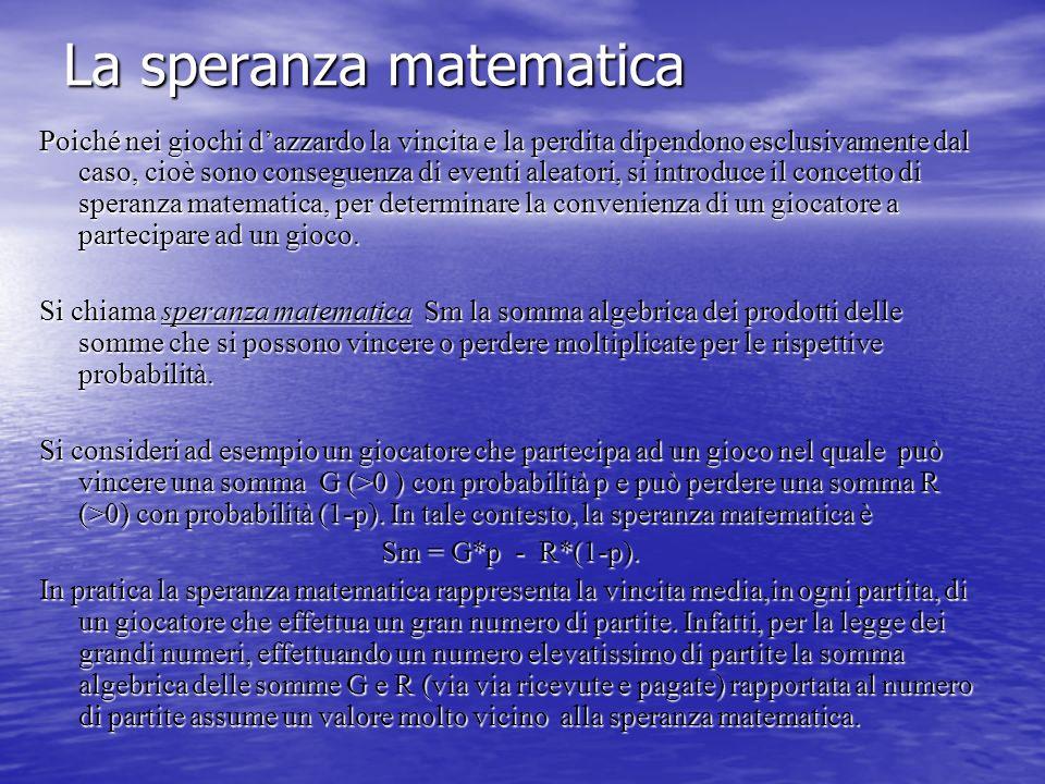 La speranza matematica