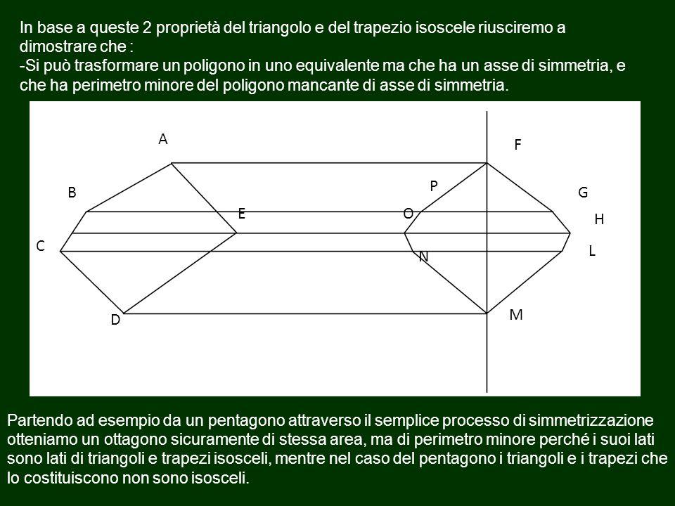 In base a queste 2 proprietà del triangolo e del trapezio isoscele riusciremo a dimostrare che : -Si può trasformare un poligono in uno equivalente ma che ha un asse di simmetria, e che ha perimetro minore del poligono mancante di asse di simmetria.