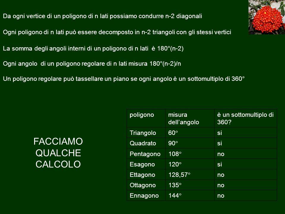 FACCIAMO QUALCHE CALCOLO