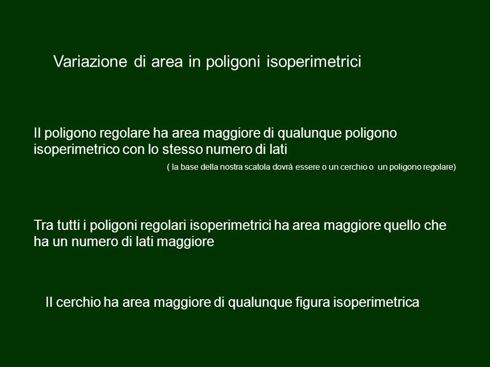 Variazione di area in poligoni isoperimetrici