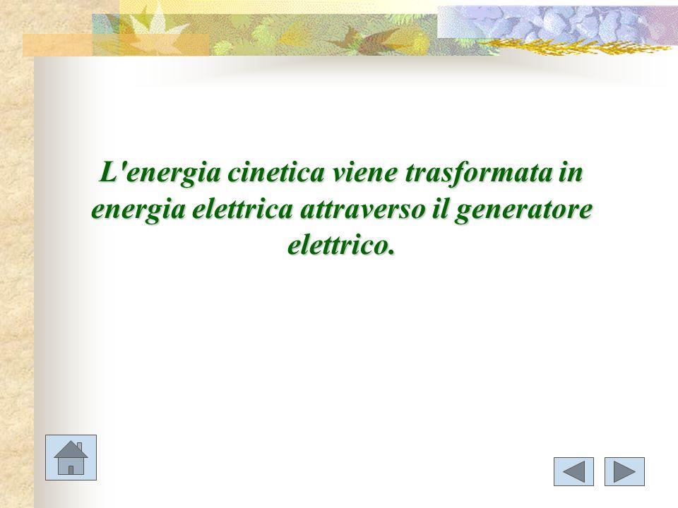 L energia cinetica viene trasformata in energia elettrica attraverso il generatore elettrico.