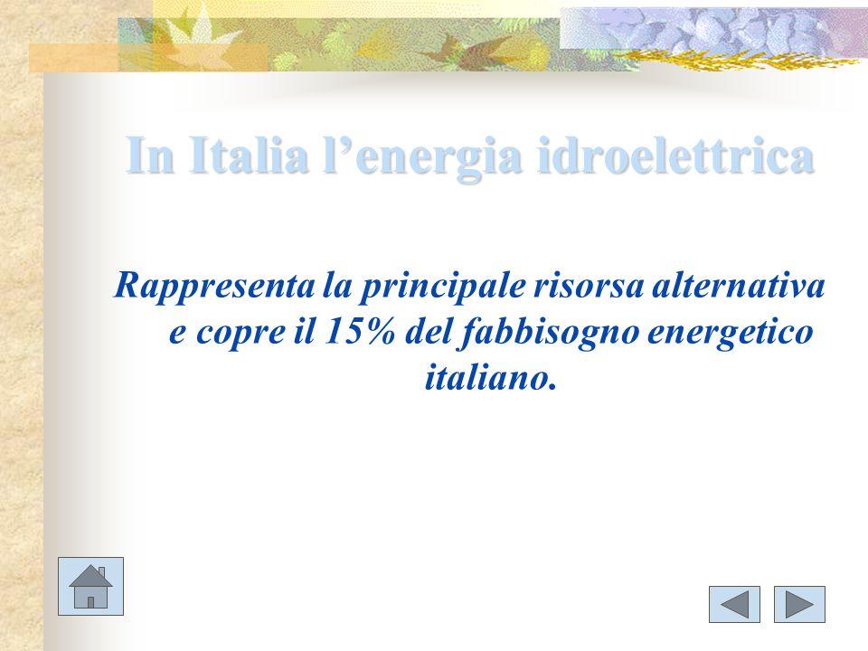 In Italia l'energia idroelettrica